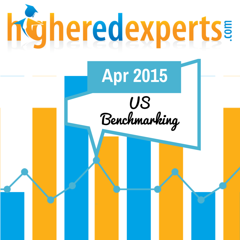 Apr 2015 #highered Benchmarking Web Analytics Report [RESEARCH]