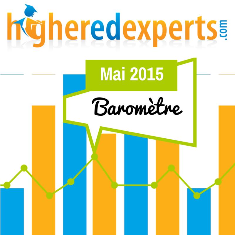 Baromètre Higher Ed Experts sur les sites Web des universités françaises – Mai 2015