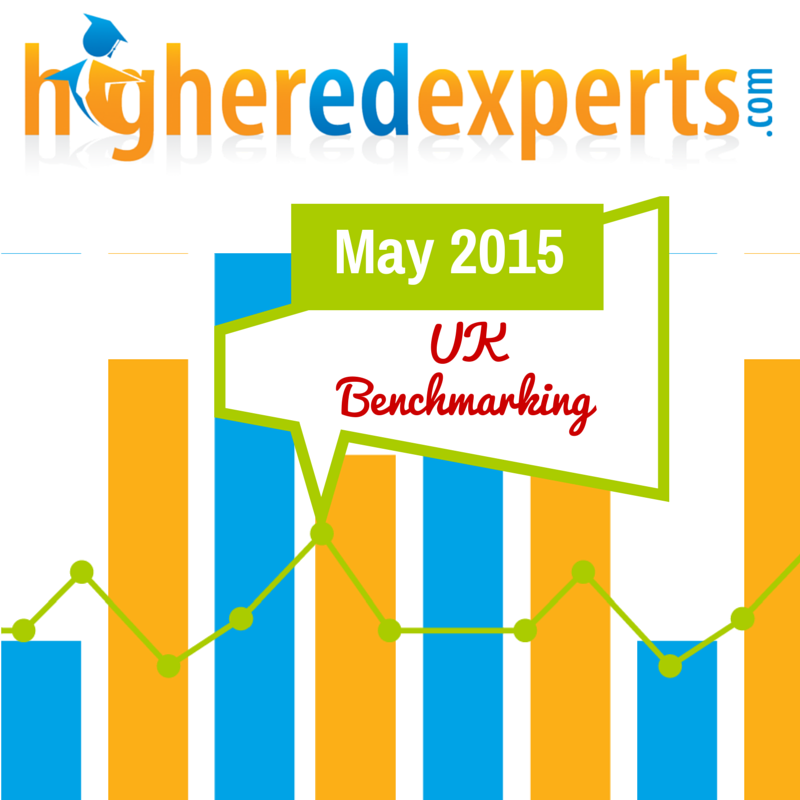 The #highered Benchmarking Web Analytics Report – May 2015 [UK Edition]