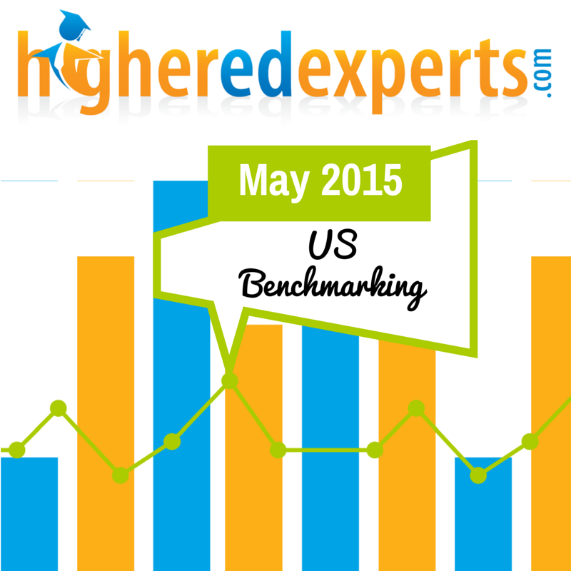 May 2015 #highered Benchmarking Web Analytics Report [RESEARCH]