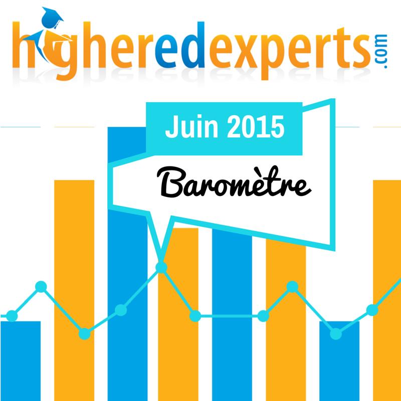 Baromètre Higher Ed Experts sur les sites Web des universités françaises – Juin 2015
