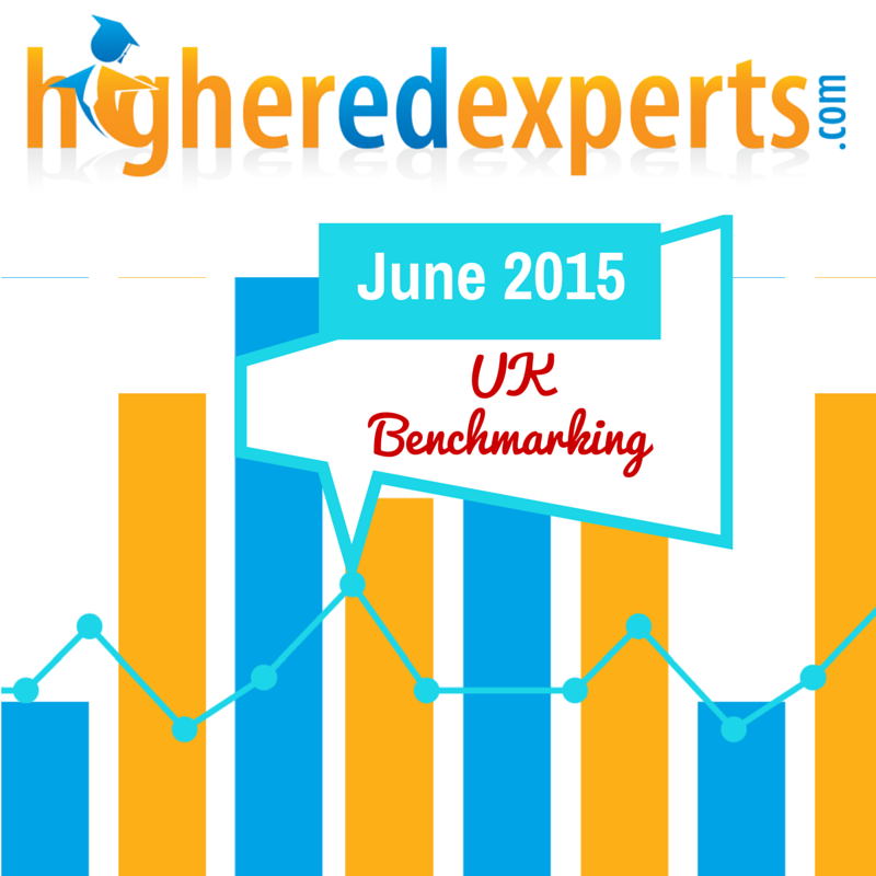 The #highered Benchmarking Web Analytics Report – June 2015 [UK Edition]