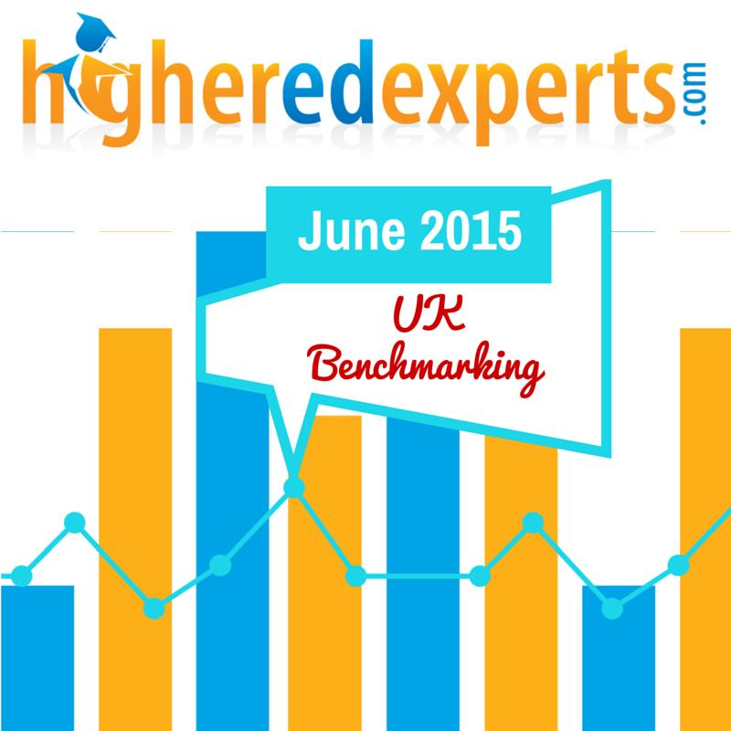 The #highered Benchmarking Web Analytics Report – June 2015 [UK Edition]
