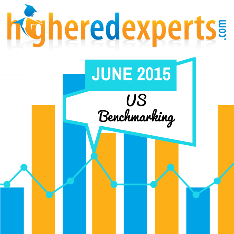 June 2015 #highered Benchmarking Web Analytics Report [RESEARCH]