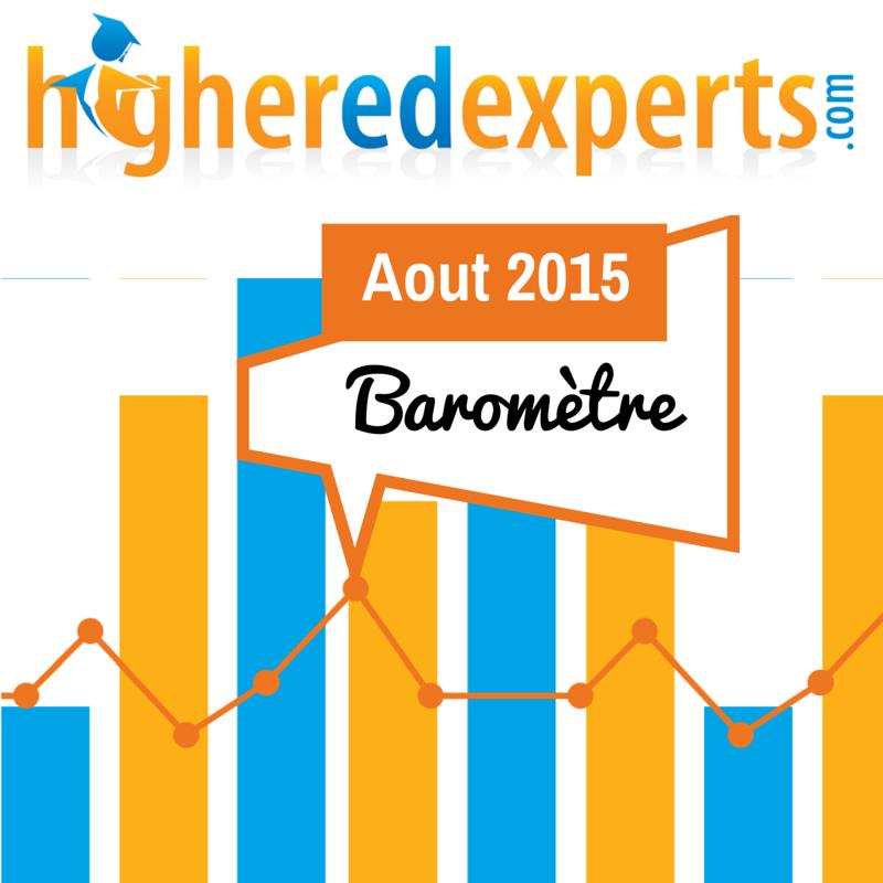 Baromètre Higher Ed Experts sur les sites Web des universités françaises – Aout 2015