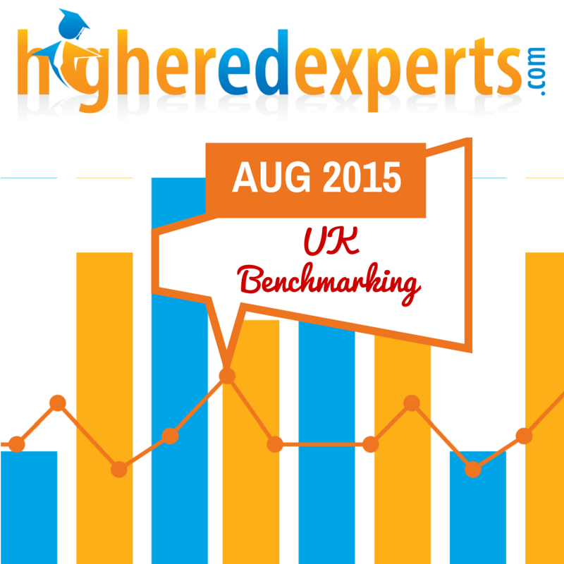 The #highered Benchmarking Web Analytics Report – Aug 2015 [UK Edition]