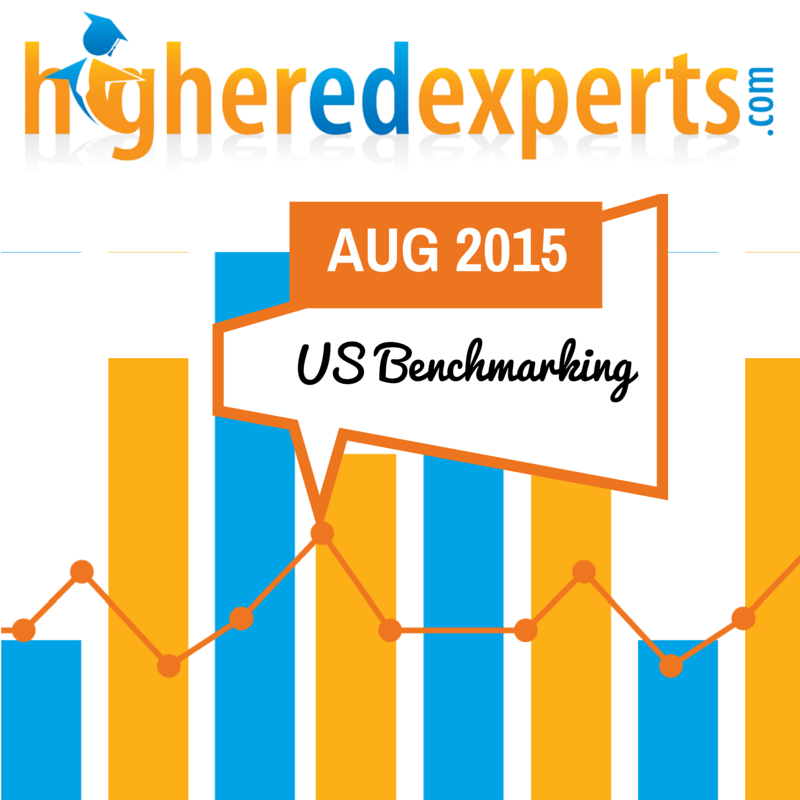 Aug 2015 #highered Benchmarking Web Analytics Report [RESEARCH]