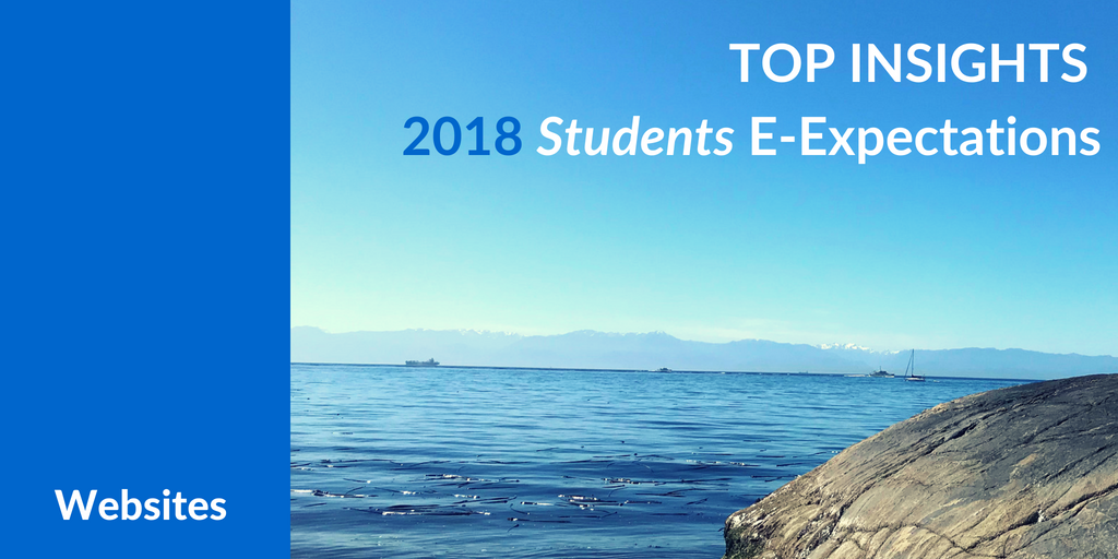Top #HigherEd Websites Insights from the 2018 E-Expectations Survey [Exclusive]