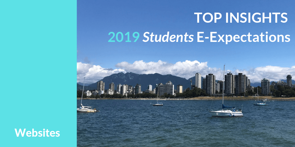 Top #HigherEd Websites Insights from the 2019 E-Expectations Survey [Exclusive]