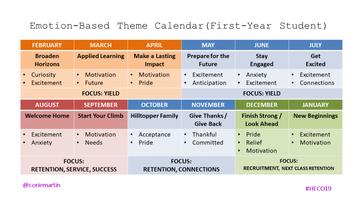 Higher Ed Marketing Emotional Based Calendar