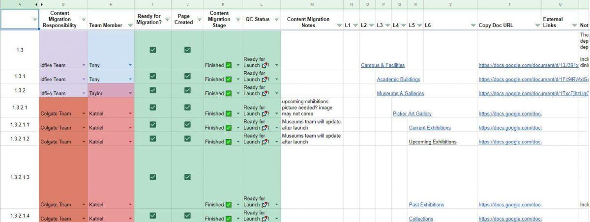 Colgate Google Sheet Content Tracking